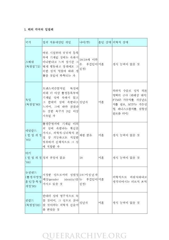 해외 각국의 입법례 - 법제사법위원회 제출 참고자료